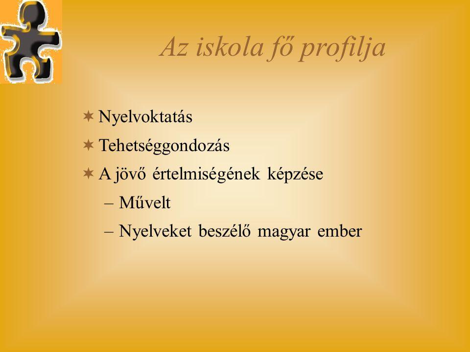 Az iskola fő profilja  Nyelvoktatás  Tehetséggondozás  A jövő értelmiségének képzése –Művelt –Nyelveket beszélő magyar ember