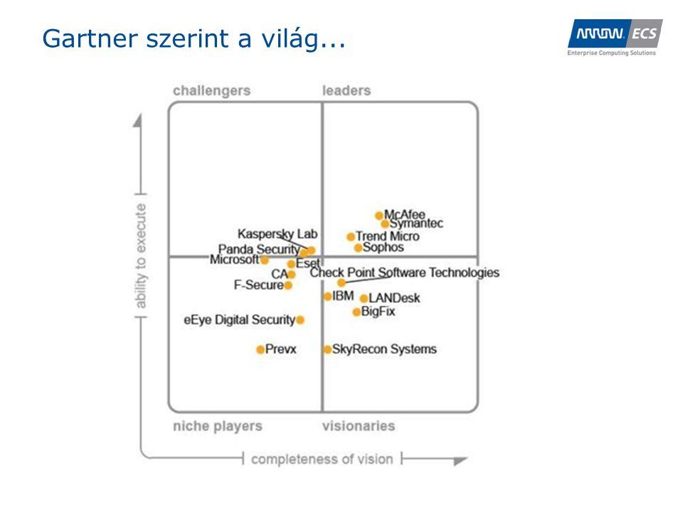 Deep Security Manager Discover •Felderíteni a hálózaton lévő gépeket