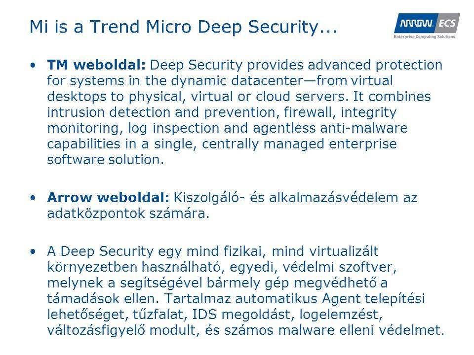 Trend Micro Deep Security képekben •Teljes körű csomagellenőrzés, a behatolás észlelése és megelőzése, integritás figyelés, alkalmazások ellenőrzése, stateful inspection alapú, kétirányú szűrést végző tűzfal, valamint a naplózás ellenőrzése