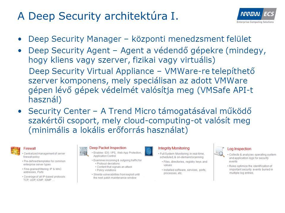 A Deep Security architektúra II.