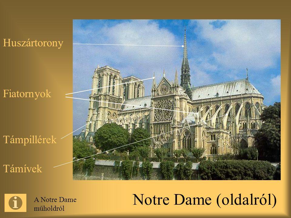 Huszártorony Fiatornyok Notre Dame (oldalról) Támívek Támpillérek A Notre Dame műholdról