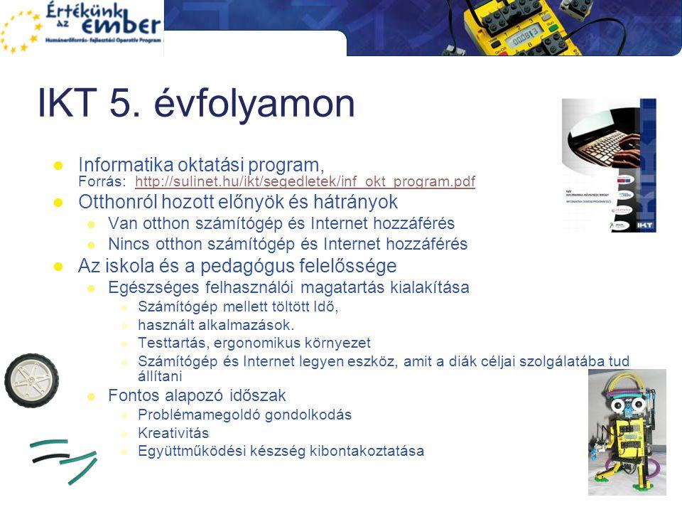 IKT 5. évfolyamon  Informatika oktatási program, Forrás: http://sulinet.hu/ikt/segedletek/inf_okt_program.pdfhttp://sulinet.hu/ikt/segedletek/inf_okt