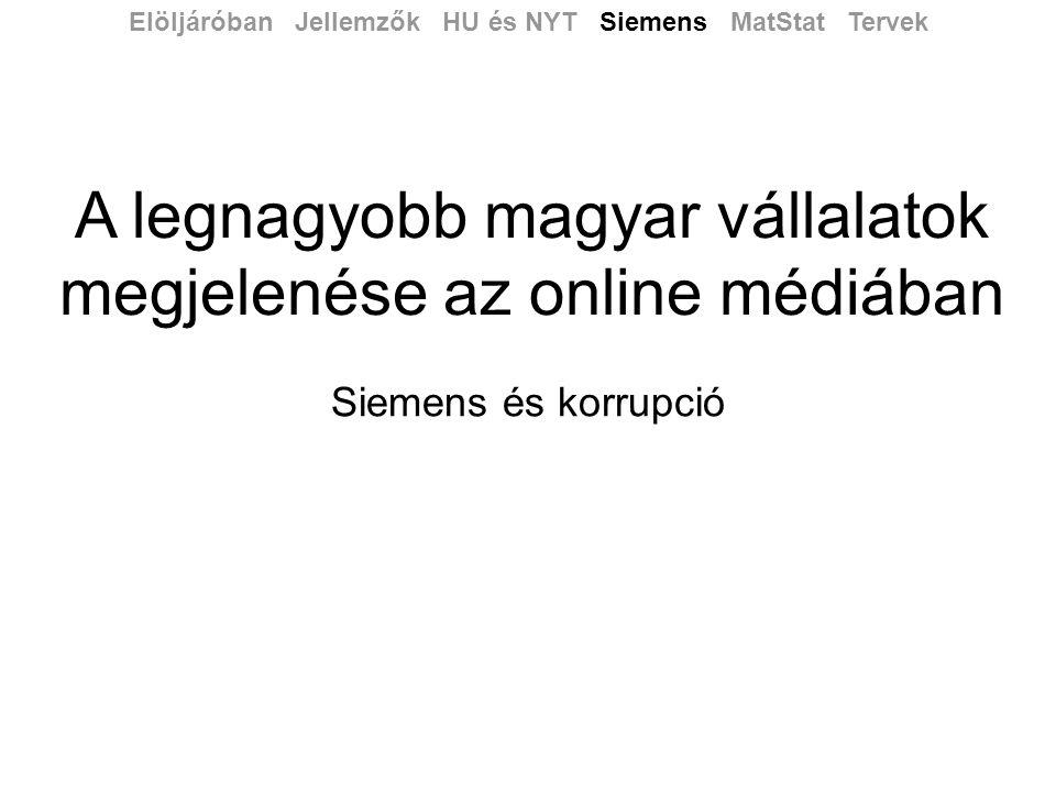 Siemens és korrupció A legnagyobb magyar vállalatok megjelenése az online médiában Elöljáróban Jellemzők HU és NYT Siemens MatStat Tervek