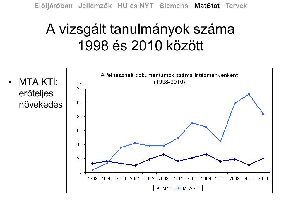 A vizsgált tanulmányok száma 1998 és 2010 között •MTA KTI: erőteljes növekedés Elöljáróban Jellemzők HU és NYT Siemens MatStat Tervek
