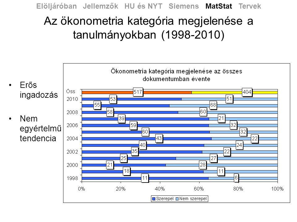 Az ökonometria kategória megjelenése a tanulmányokban (1998-2010) •Erős ingadozás •Nem egyértelmű tendencia Elöljáróban Jellemzők HU és NYT Siemens MatStat Tervek