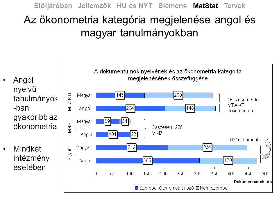 Az ökonometria kategória megjelenése angol és magyar tanulmányokban •Angol nyelvű tanulmányok -ban gyakoribb az ökonometria •Mindkét intézmény esetében Elöljáróban Jellemzők HU és NYT Siemens MatStat Tervek