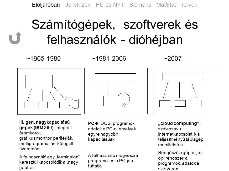 Számítógépek, szoftverek és felhasználók - dióhéjban ~1965-1980 ~1981-2006 ~2007- III.