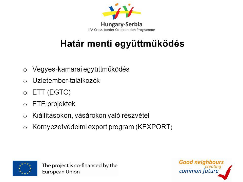 Határ menti együttműködés o Vegyes-kamarai együttműködés o Üzletember-találkozók o ETT (EGTC) o ETE projektek o Kiállításokon, vásárokon való részvéte