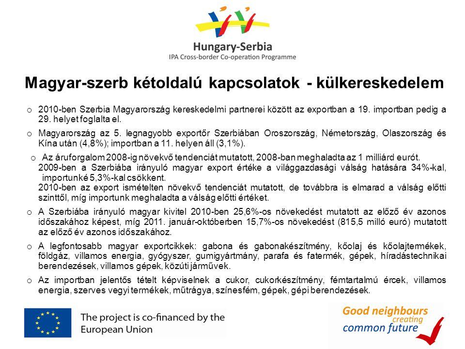 Magyar-szerb kétoldalú kapcsolatok - külkereskedelem o 2010-ben Szerbia Magyarország kereskedelmi partnerei között az exportban a 19. importban pedig