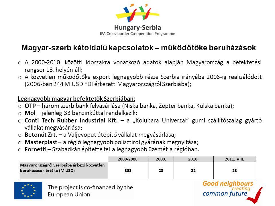 Magyar-szerb kétoldalú kapcsolatok – működőtőke beruházások o A 2000-2010. közötti időszakra vonatkozó adatok alapján Magyarország a befektetési rangs