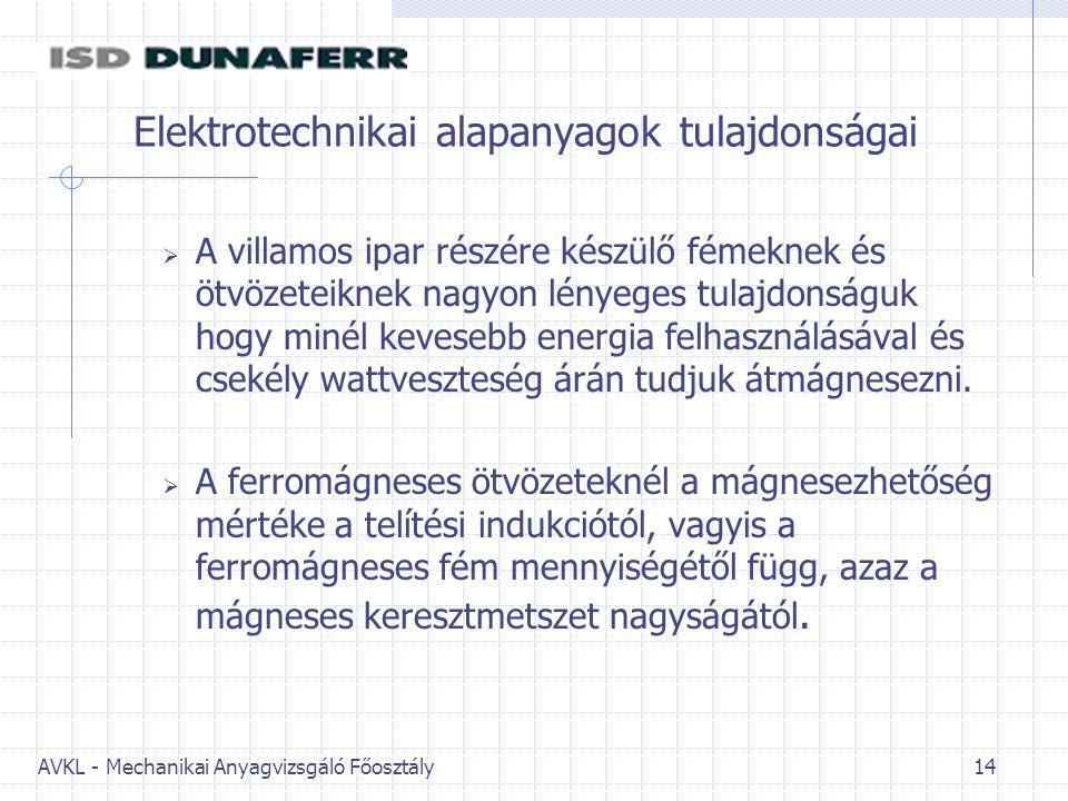 AVKL - Mechanikai Anyagvizsgáló Főosztály 14 Elektrotechnikai alapanyagok tulajdonságai  A villamos ipar részére készülő fémeknek és ötvözeteiknek na