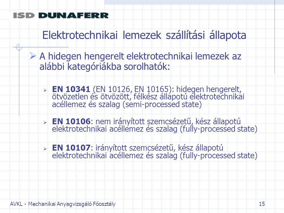 AVKL - Mechanikai Anyagvizsgáló Főosztály 15 Elektrotechnikai lemezek szállítási állapota  A hidegen hengerelt elektrotechnikai lemezek az alábbi kat