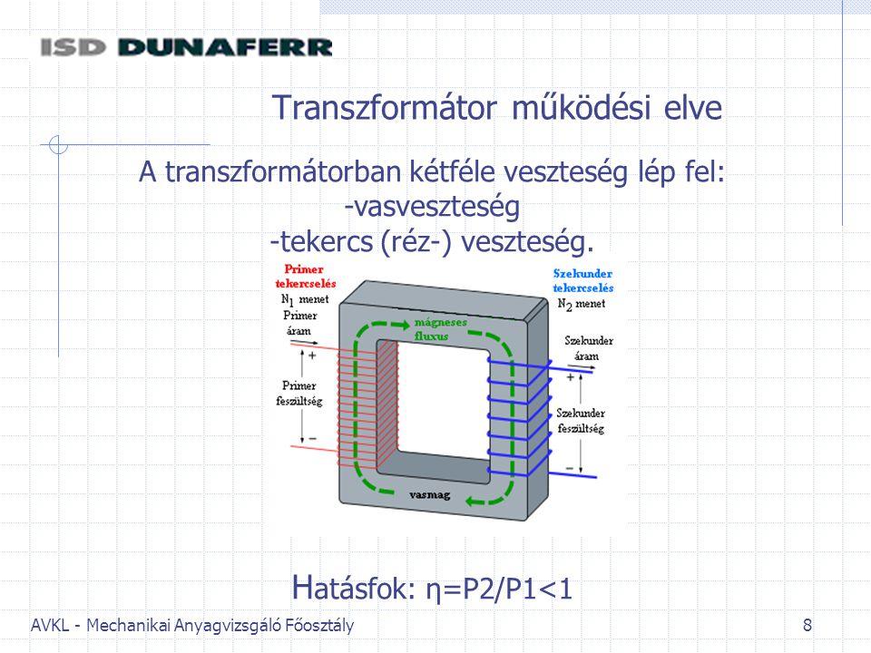 AVKL - Mechanikai Anyagvizsgáló Főosztály 8 Transzformátor működési elve A transzformátorban kétféle veszteség lép fel: -vasveszteség -tekercs (réz-)