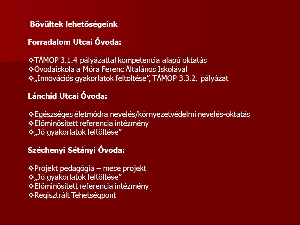 """Bővültek lehetőségeink Forradalom Utcai Óvoda:  TÁMOP 3.1.4 pályázattal kompetencia alapú oktatás  Óvodaiskola a Móra Ferenc Általános Iskolával  """""""