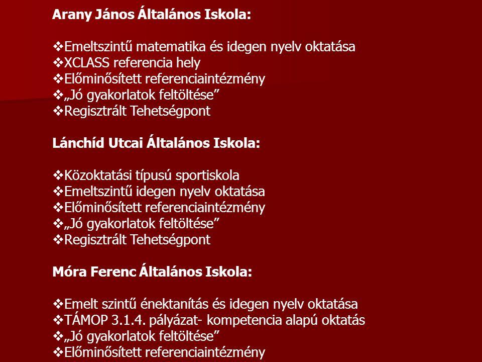 """Arany János Általános Iskola:  Emeltszintű matematika és idegen nyelv oktatása  XCLASS referencia hely  Előminősített referenciaintézmény  """"Jó gya"""