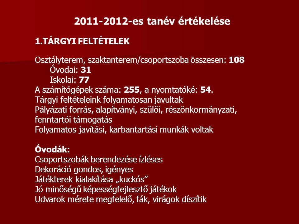 2011-2012-es tanév értékelése 1.TÁRGYI FELTÉTELEK Osztályterem, szaktanterem/csoportszoba összesen: 108 Óvodai: 31 Iskolai: 77 A számítógépek száma: 2