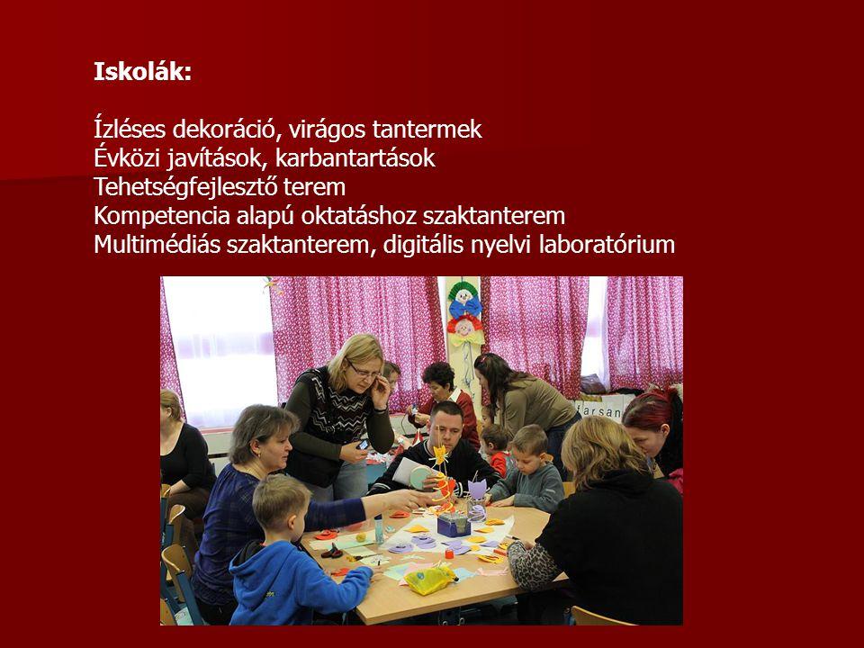 Iskolák: Ízléses dekoráció, virágos tantermek Évközi javítások, karbantartások Tehetségfejlesztő terem Kompetencia alapú oktatáshoz szaktanterem Multi