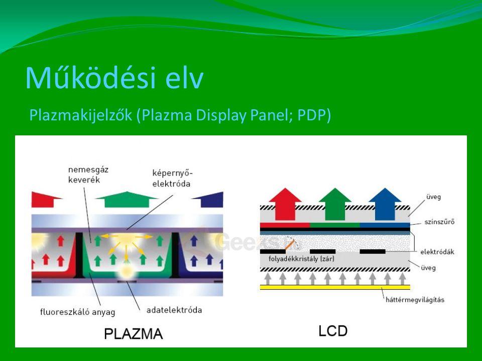 Működési elv Plazmakijelzők (Plazma Display Panel; PDP)