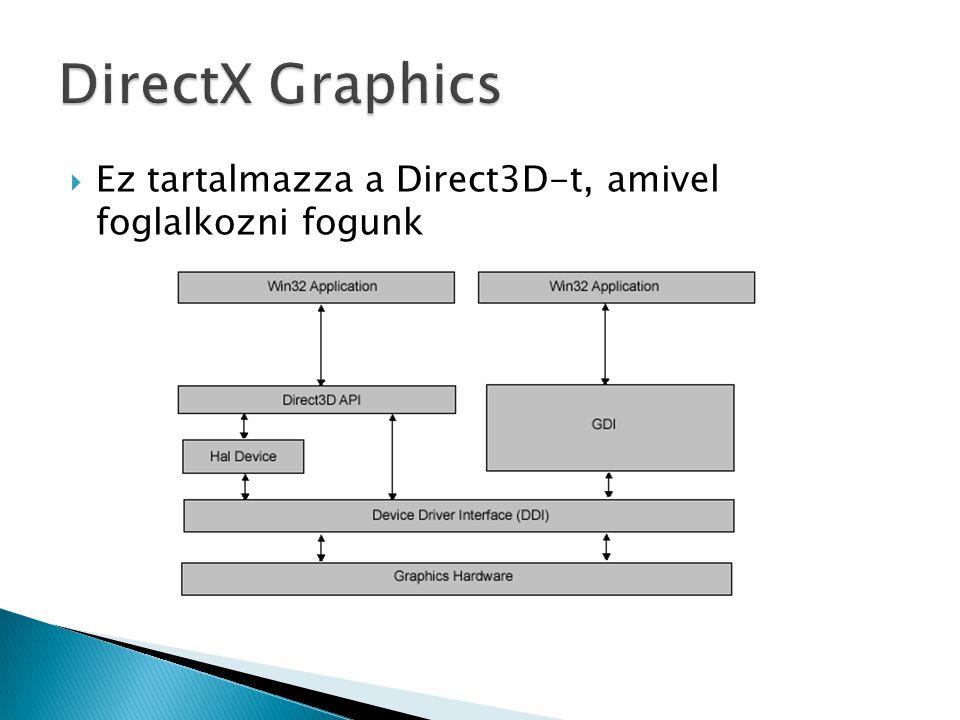  Ez tartalmazza a Direct3D-t, amivel foglalkozni fogunk