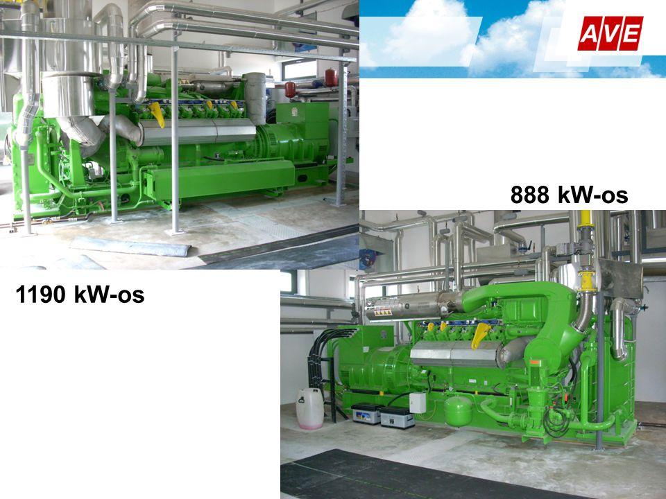 1190 kW-os 888 kW-os