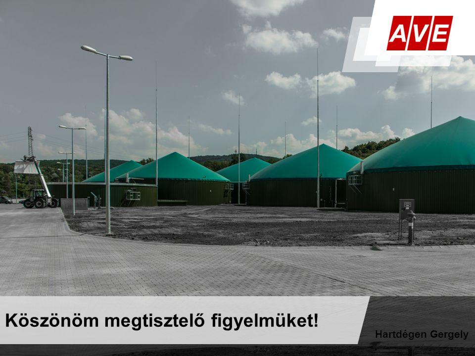 AVE Magyarosrzág Kft., H-2800 Tatabánya, Erdész u. E., Telefon +36 / 34 / 512-150, Fax +36 / 34 / 512-159, info@ave.hu, www.ave.hu Az AVE Energie AG U