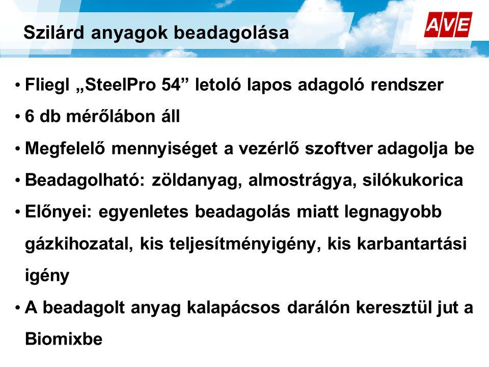 """Szilárd anyagok beadagolása • Fliegl """"SteelPro 54 letoló lapos adagoló rendszer • 6 db mérőlábon áll • Megfelelő mennyiséget a vezérlő szoftver adagolja be • Beadagolható: zöldanyag, almostrágya, silókukorica • Előnyei: egyenletes beadagolás miatt legnagyobb gázkihozatal, kis teljesítményigény, kis karbantartási igény • A beadagolt anyag kalapácsos darálón keresztül jut a Biomixbe"""