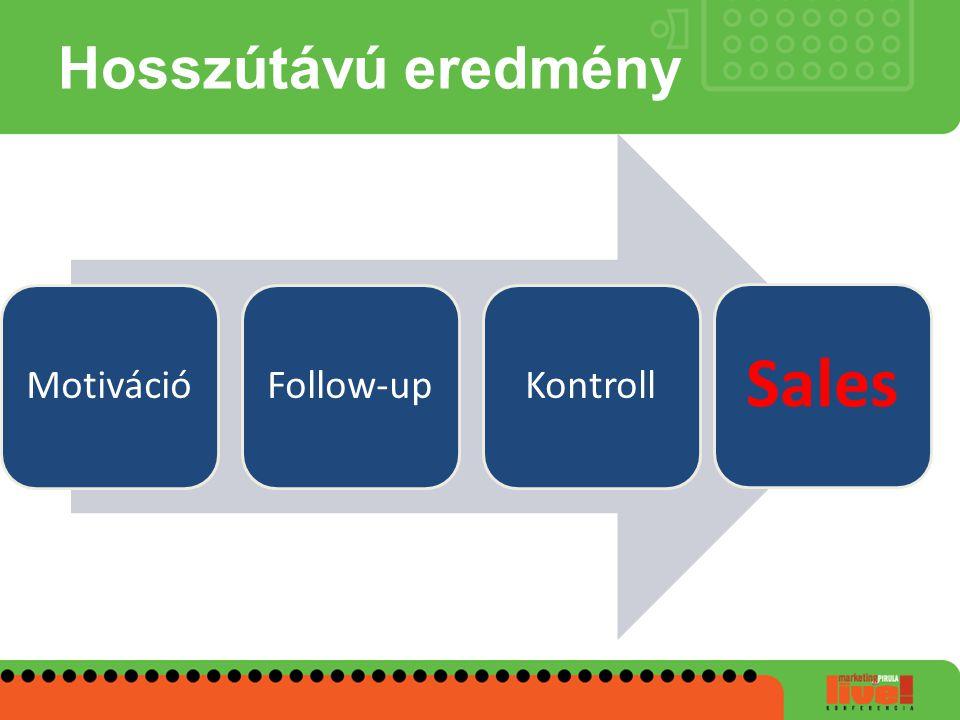 Hosszútávú eredmény MotivációFollow-upKontroll Sales