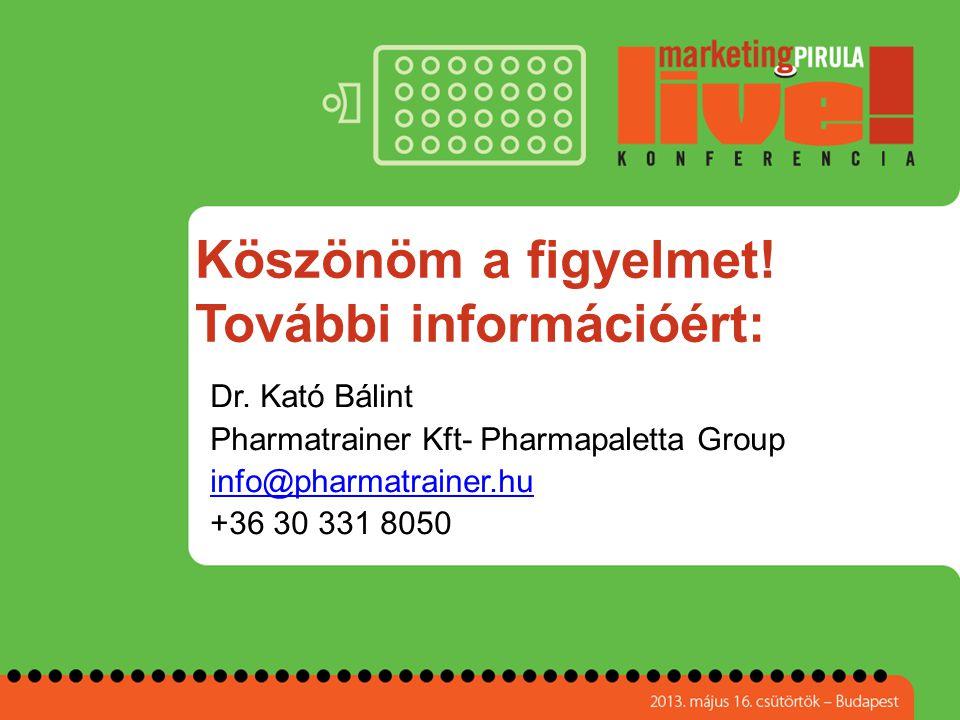 Köszönöm a figyelmet! További információért: Dr. Kató Bálint Pharmatrainer Kft- Pharmapaletta Group info@pharmatrainer.hu +36 30 331 8050