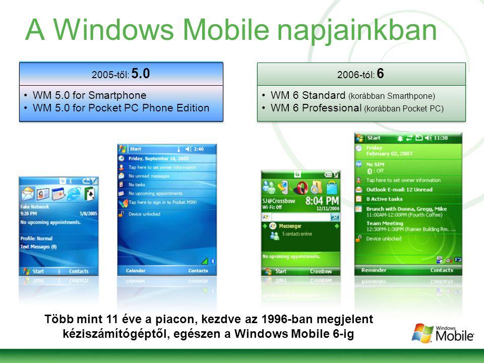 A Windows Mobile napjainkban 2006-tól: 6 •WM 6 Standard (korábban Smarthpone) •WM 6 Professional (korábban Pocket PC) 2005-től: 5.0 •WM 5.0 for Smartphone •WM 5.0 for Pocket PC Phone Edition Több mint 11 éve a piacon, kezdve az 1996-ban megjelent kéziszámítógéptől, egészen a Windows Mobile 6-ig