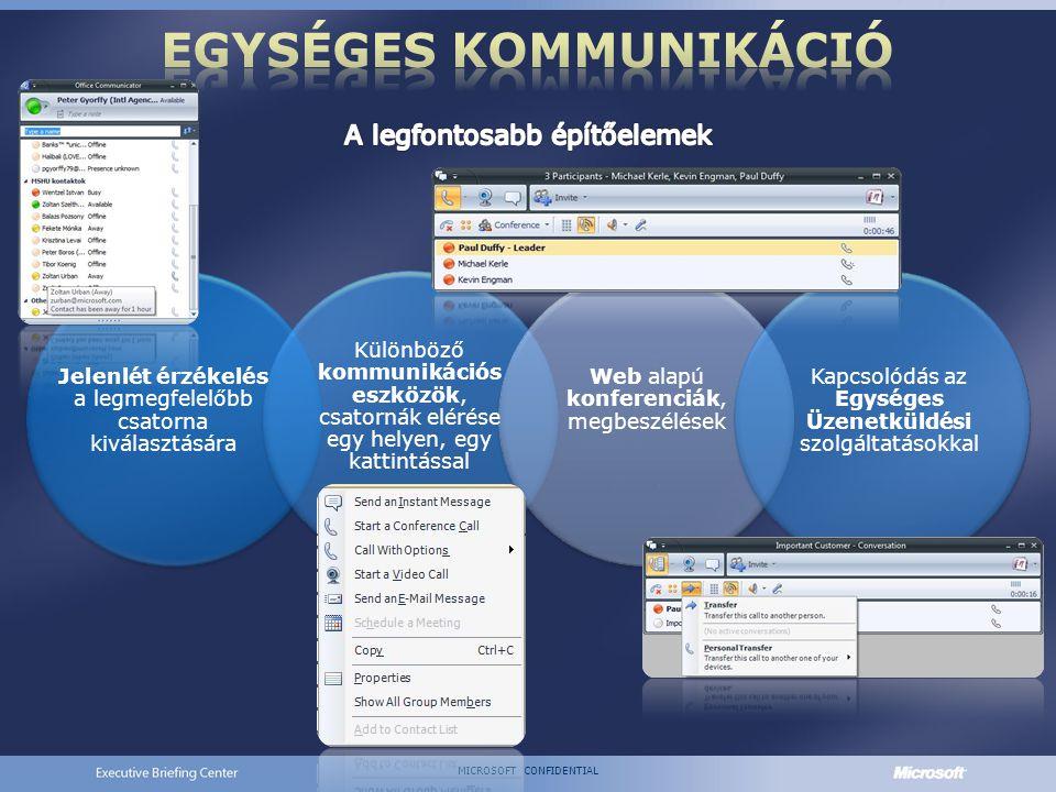 MICROSOFT CONFIDENTIAL Jelenlét érzékelés a legmegfelelőbb csatorna kiválasztására Kapcsolódás az Egységes Üzenetküldési szolgáltatásokkal Különböző kommunikációs eszközök, csatornák elérése egy helyen, egy kattintással Web alapú konferenciák, megbeszélések