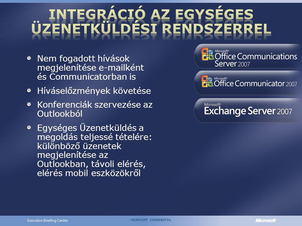 MICROSOFT CONFIDENTIAL Nem fogadott hívások megjelenítése e-mailként és Communicatorban is Híváselőzmények követése Konferenciák szervezése az Outlookból Egységes Üzenetküldés a megoldás teljessé tételére: különböző üzenetek megjelenítése az Outlookban, távoli elérés, elérés mobil eszközökről
