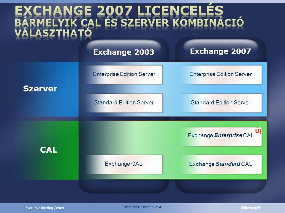 Standard Edition Server Enterprise Edition Server Standard Edition Server Enterprise Edition Server Exchange 2003 Exchange 2007 Exchange Standard CAL Exchange Enterprise CAL Exchange CAL Szerver CAL Új