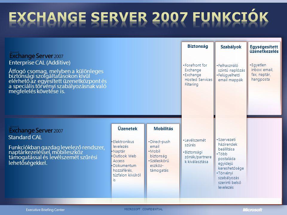 MICROSOFT CONFIDENTIAL Mobilitás •Elektronikus levelezés •Naptár •Outlook Web Access •Dokumentum hozzáférés, tűzfalon kívülről is •Direct-push email •Mobil biztonság •Széleskörű eszköz- támogatás Biztonság •Levélszemét szűrés •Biztonsági zónák/partnere k kiválasztása •Forefront for Exchange •Exchange Hosted Services Filtering Standard CAL Funkciókban gazdag levelező rendszer, naptárkezeléssel, mobileszköz támogatással és levélszemét szűrési lehetőségekkel.