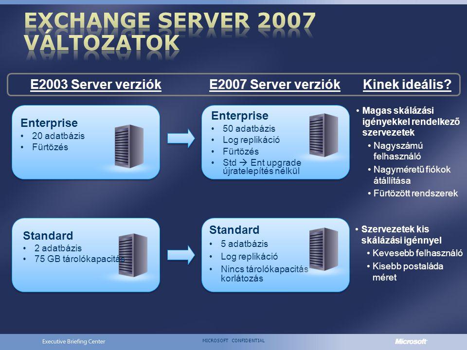 MICROSOFT CONFIDENTIAL E2003 Server verziók Enterprise •20 adatbázis •Fürtözés Standard •5 adatbázis •Log replikáció •Nincs tárolókapacitás korlátozás Enterprise •50 adatbázis •Log replikáció •Fürtözés •Std  Ent upgrade újratelepítés nélkül E2007 Server verziók •Magas skálázási igényekkel rendelkező szervezetek •Nagyszámú felhasználó •Nagyméretű fiókok átállítása •Fürtözött rendszerek •Szervezetek kis skálázási igénnyel •Kevesebb felhasználó •Kisebb postaláda méret Kinek ideális.