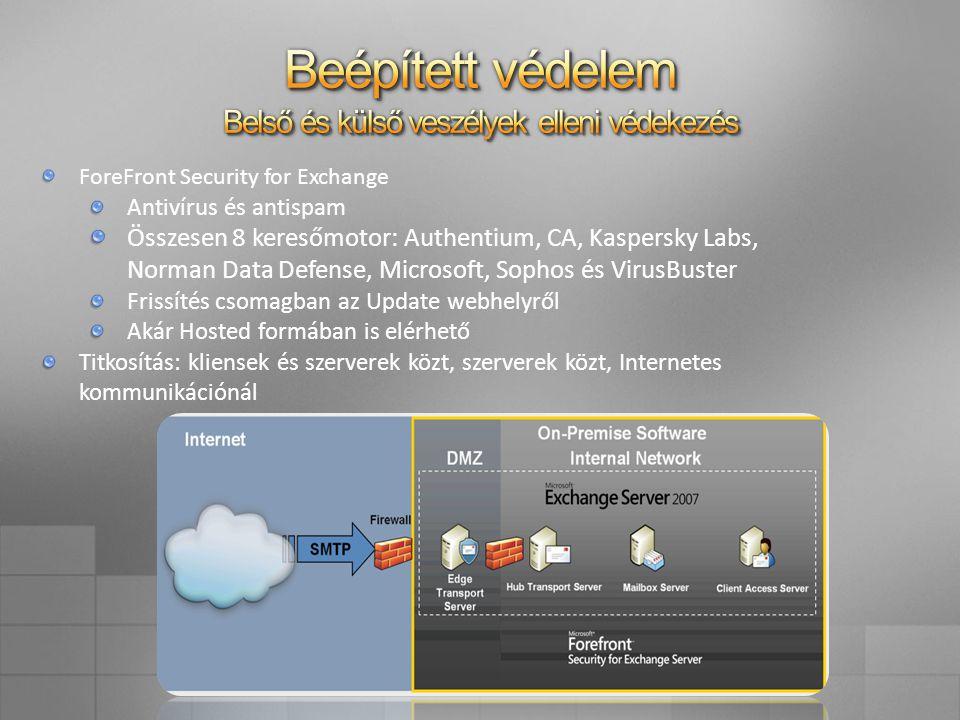 ForeFront Security for Exchange Antivírus és antispam Összesen 8 keresőmotor: Authentium, CA, Kaspersky Labs, Norman Data Defense, Microsoft, Sophos és VirusBuster Frissítés csomagban az Update webhelyről Akár Hosted formában is elérhető Titkosítás: kliensek és szerverek közt, szerverek közt, Internetes kommunikációnál