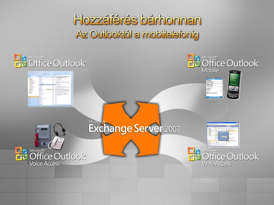 MICROSOFT CONFIDENTIAL CAL Kliens Kiszolgáló Standard Edition Enterprise Edition Standard CAL Enterprise CAL WebkonferenciaVoIP • Jelenlét érzékelés • Egyéni és csoportos azonnali üzenetküldés • P2P hang és video hívások • Fájl küldés • Sok végpontos konferenciák • Adat, hang és video • Alkalmazás (akár desktop) megosztás • Kiszolgáló oldali híváskezelés (Call routing) • Felhasználó oldali híváskezelés (továbbítás, átirányítás, stb.) Office Communicator 2007 Elérhető az Office Pro Plus és az Enterprise csomag részeként is