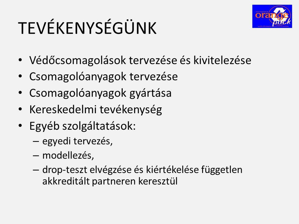 ALAPANYAGOK • Alapanyagaink: papír, PP, PE és EPE • Fő beszállító partnereink: – Dunapack – Master Foam – NMC Belgium, Lengyelország – Novostrat Lengyelország – Pregis Belgium, Románia, Lengyelország – Hokplastic