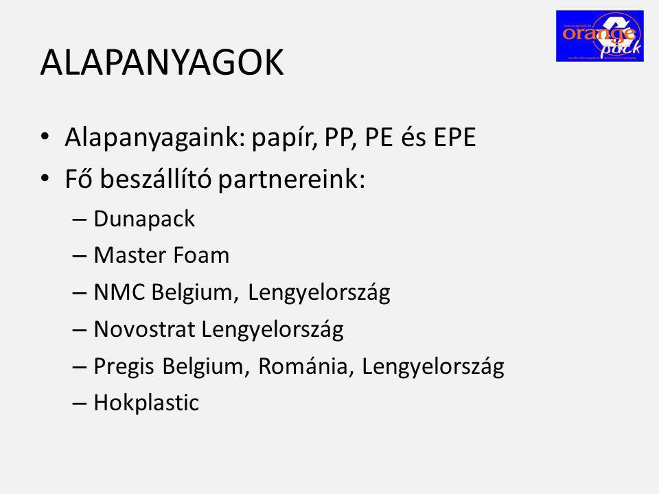 ALAPANYAGOK • Alapanyagaink: papír, PP, PE és EPE • Fő beszállító partnereink: – Dunapack – Master Foam – NMC Belgium, Lengyelország – Novostrat Lengy