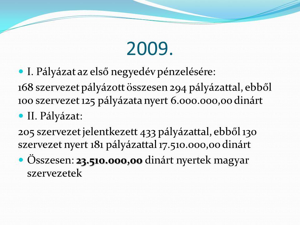 2009.  I.