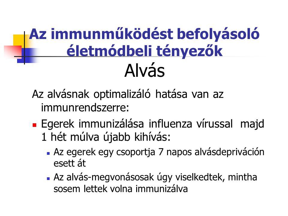 Az immunműködést befolyásoló életmódbeli tényezők Alvás Az alvásnak optimalizáló hatása van az immunrendszerre:  Egerek immunizálása influenza vírussal majd 1 hét múlva újabb kihívás:  Az egerek egy csoportja 7 napos alvásdepriváción esett át  Az alvás-megvonásosak úgy viselkedtek, mintha sosem lettek volna immunizálva