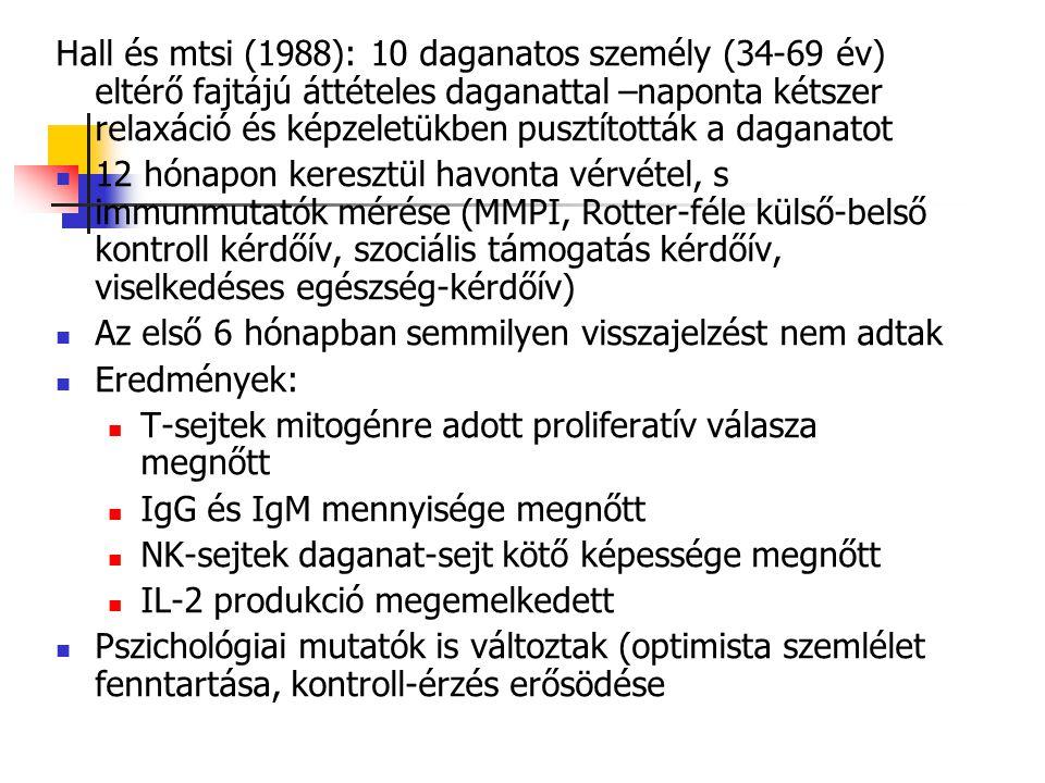 Hall és mtsi (1988): 10 daganatos személy (34-69 év) eltérő fajtájú áttételes daganattal –naponta kétszer relaxáció és képzeletükben pusztították a daganatot  12 hónapon keresztül havonta vérvétel, s immunmutatók mérése (MMPI, Rotter-féle külső-belső kontroll kérdőív, szociális támogatás kérdőív, viselkedéses egészség-kérdőív)  Az első 6 hónapban semmilyen visszajelzést nem adtak  Eredmények:  T-sejtek mitogénre adott proliferatív válasza megnőtt  IgG és IgM mennyisége megnőtt  NK-sejtek daganat-sejt kötő képessége megnőtt  IL-2 produkció megemelkedett  Pszichológiai mutatók is változtak (optimista szemlélet fenntartása, kontroll-érzés erősödése