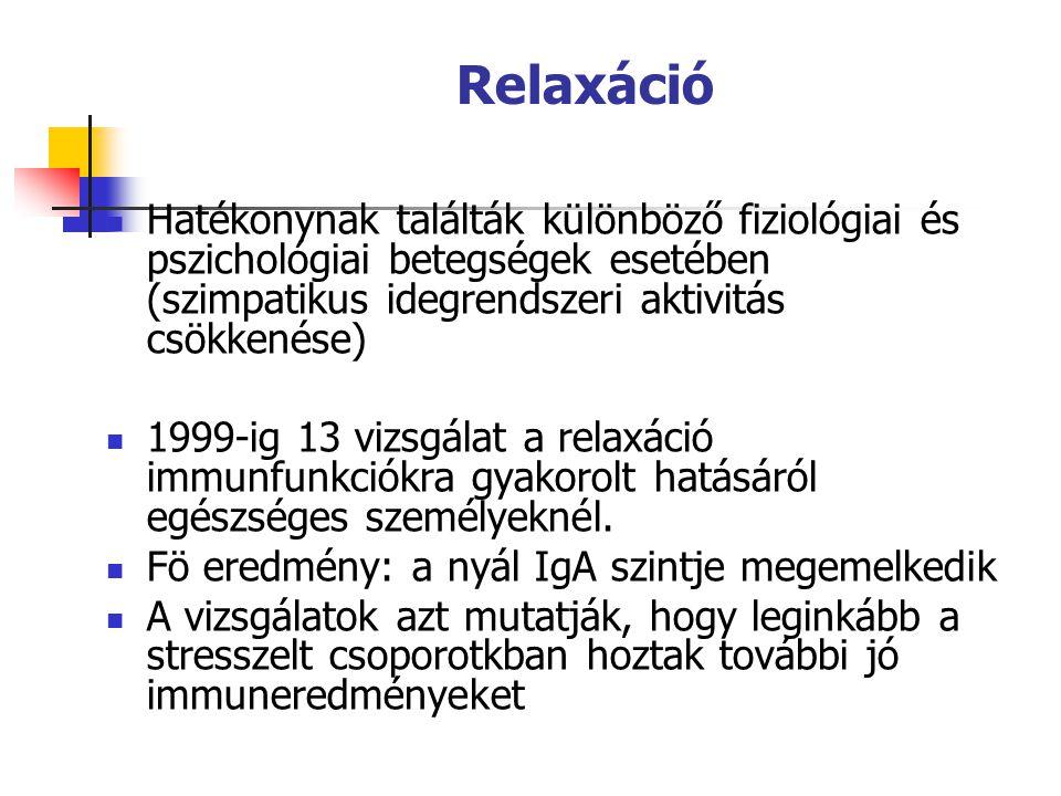 Relaxáció  Hatékonynak találták különböző fiziológiai és pszichológiai betegségek esetében (szimpatikus idegrendszeri aktivitás csökkenése)  1999-ig 13 vizsgálat a relaxáció immunfunkciókra gyakorolt hatásáról egészséges személyeknél.