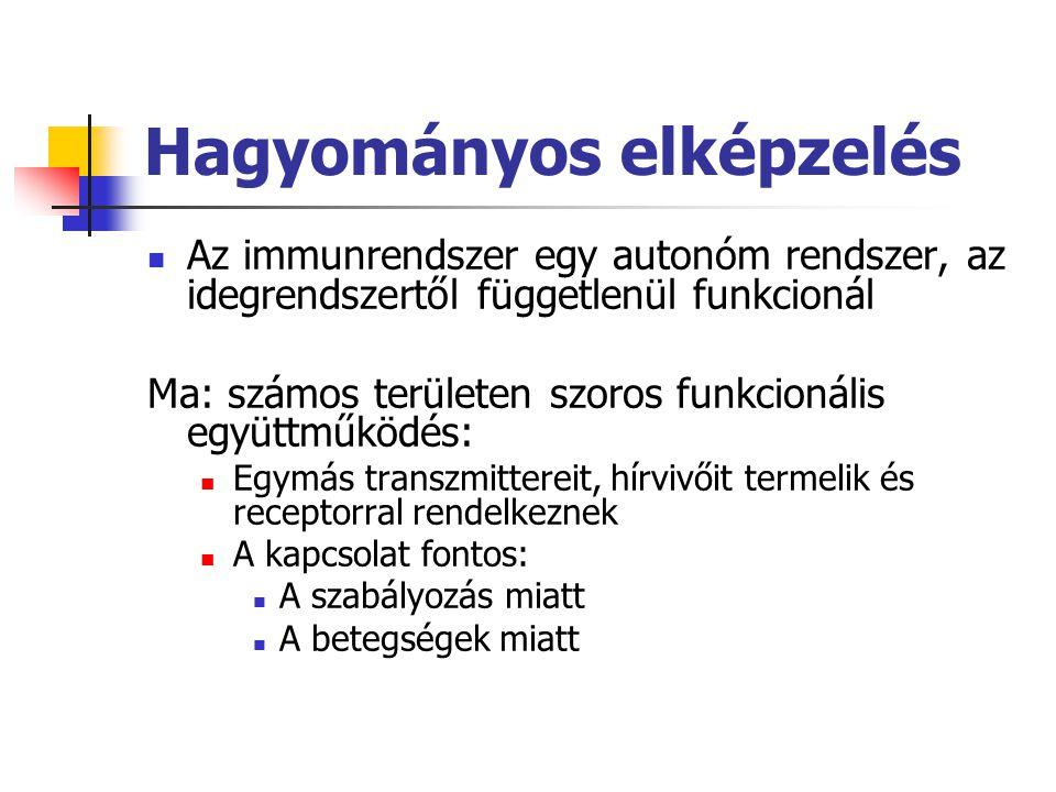Hagyományos elképzelés  Az immunrendszer egy autonóm rendszer, az idegrendszertől függetlenül funkcionál Ma: számos területen szoros funkcionális együttműködés:  Egymás transzmittereit, hírvivőit termelik és receptorral rendelkeznek  A kapcsolat fontos:  A szabályozás miatt  A betegségek miatt