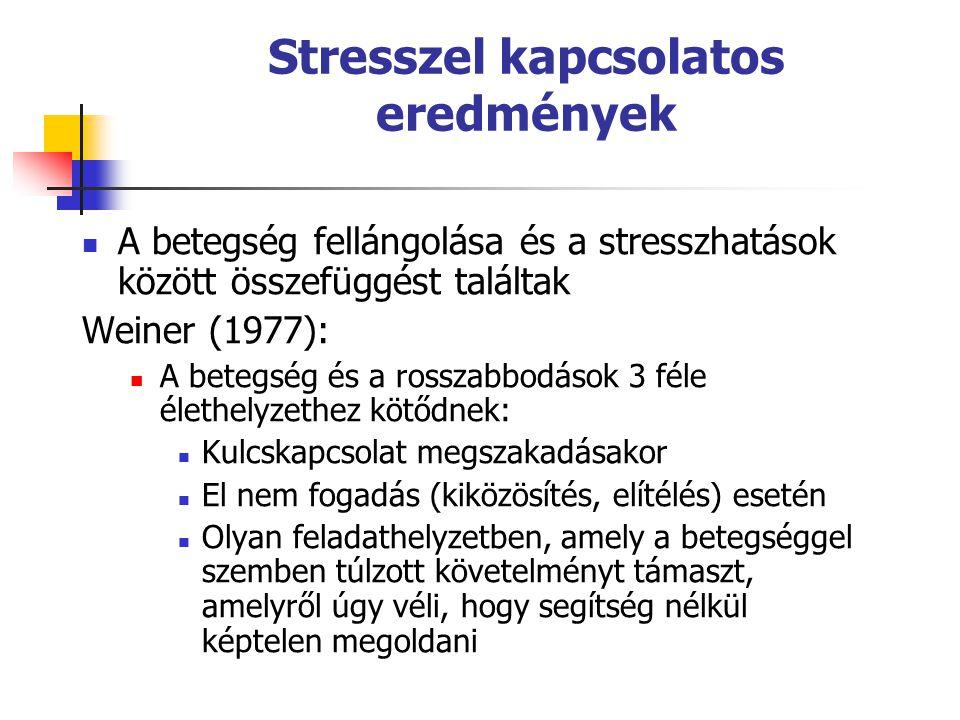 Stresszel kapcsolatos eredmények  A betegség fellángolása és a stresszhatások között összefüggést találtak Weiner (1977):  A betegség és a rosszabbodások 3 féle élethelyzethez kötődnek:  Kulcskapcsolat megszakadásakor  El nem fogadás (kiközösítés, elítélés) esetén  Olyan feladathelyzetben, amely a betegséggel szemben túlzott követelményt támaszt, amelyről úgy véli, hogy segítség nélkül képtelen megoldani
