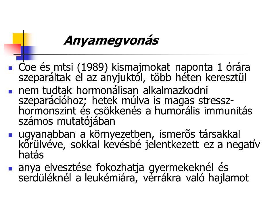 Anyamegvonás  Coe és mtsi (1989) kismajmokat naponta 1 órára szeparáltak el az anyjuktól, több héten keresztül  nem tudtak hormonálisan alkalmazkodni szeparációhoz; hetek múlva is magas stressz- hormonszint és csökkenés a humorális immunitás számos mutatójában  ugyanabban a környezetben, ismerõs társakkal körülvéve, sokkal kevésbé jelentkezett ez a negatív hatás  anya elvesztése fokozhatja gyermekeknél és serdüléknél a leukémiára, vérrákra való hajlamot