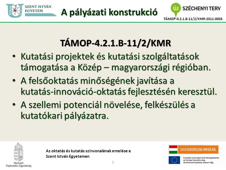 22 TÁMOP-4.2.1.B-11/2/KMR-2011-0003 Az oktatás és kutatás színvonalának emelése a Szent István Egyetemen TÁMOP-4.2.1.B-11/2/KMR • Kutatási projektek és kutatási szolgáltatások támogatása a Közép – magyarországi régióban.