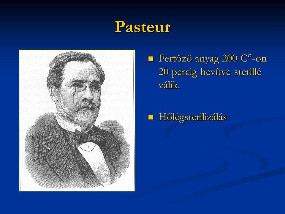 Pasteur  Fertőző anyag 200 C°-on 20 percig hevítve sterillé válik.  Hőlégsterilizálás