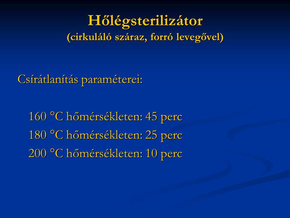 Hőlégsterilizátor (cirkuláló száraz, forró levegővel) Csírátlanítás paraméterei: 160 °C hőmérsékleten: 45 perc 180 °C hőmérsékleten: 25 perc 200 °C hőmérsékleten: 10 perc