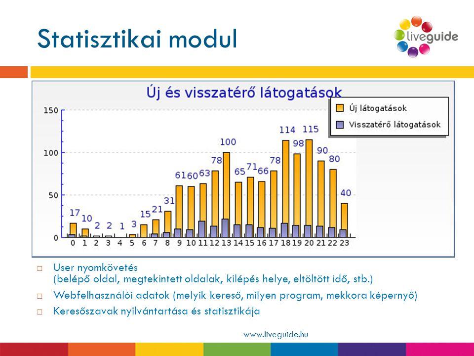 Statisztikai modul www.liveguide.hu  User nyomkövetés (belépő oldal, megtekintett oldalak, kilépés helye, eltöltött idő, stb.)  Webfelhasználói adat