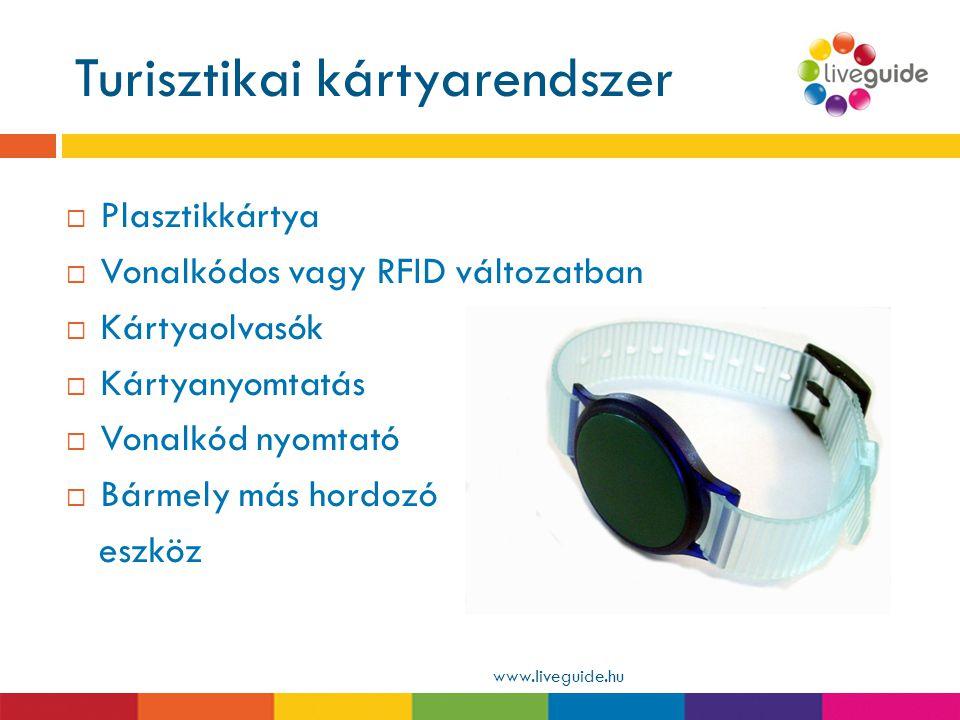 Turisztikai kártyarendszer www.liveguide.hu PPlasztikkártya VVonalkódos vagy RFID változatban KKártyaolvasók KKártyanyomtatás VVonalkód nyom